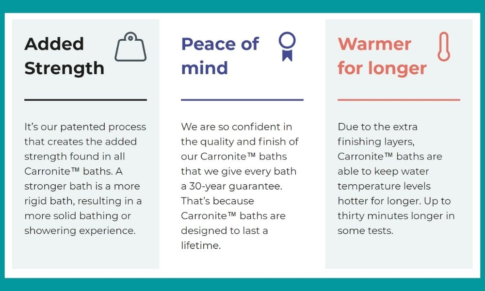 Benefits of a Carronite Bath