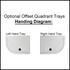 Handing Diagram for Offset Quad Trays
